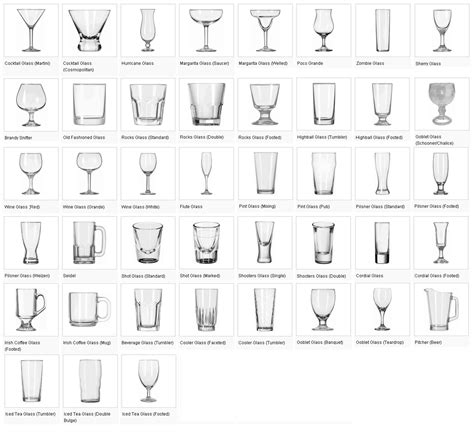 types of barware glassware chart table etiquette pinterest glasses types of wine glasses and
