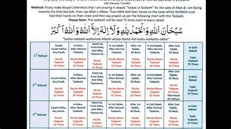 tasbih prayer how to pray salat ul tasbeeh nr 7 hd
