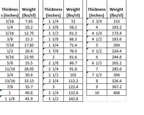sectional weight of steel 85 unit weight of structural steel sections h beam