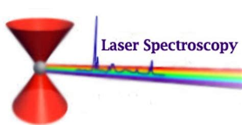 Laser Spectroscopy laser spectroscopy assignment point
