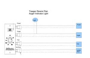 traeger smoker wiring diagrams traeger get free image about wiring diagram