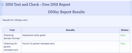 check dns settings  domain