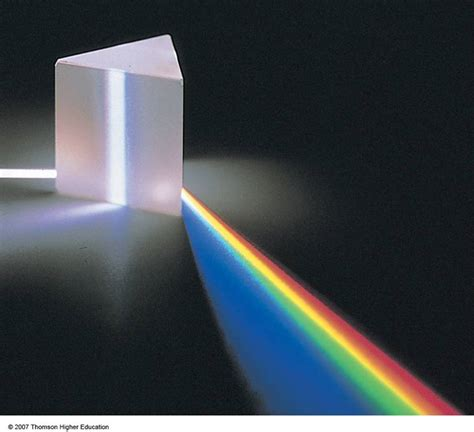 color prism why do objects color white light passing through a