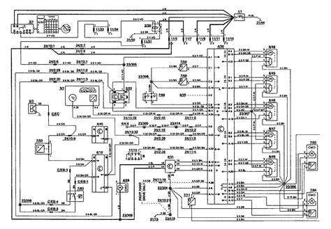1995 volvo 850 radio wiring diagram wiring diagram