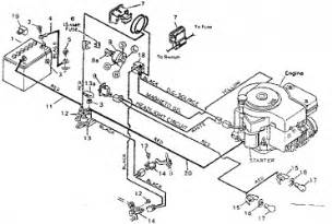 simplicity mower wiring diagrams wedocable