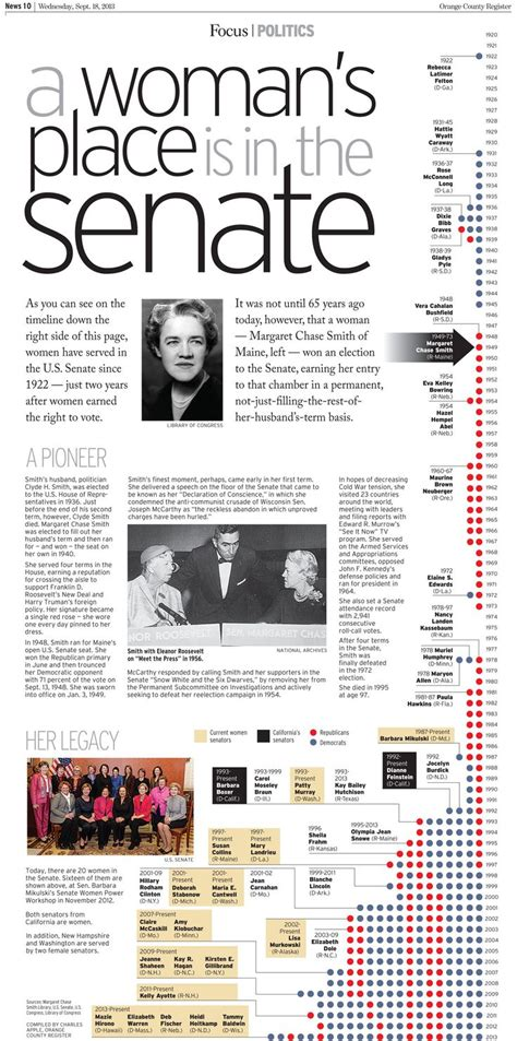 newspaper layout salary 16 best images about newspaper design on pinterest