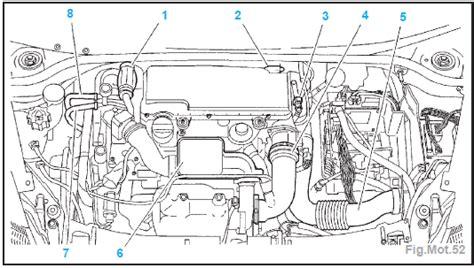 Ventilation Mécanique 2017 by Schema Moteur Citroen C3 Court Circuit Batterie Plus Rien
