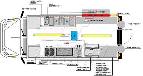 food truck diagram food truck interior blueprints pictures to pin on