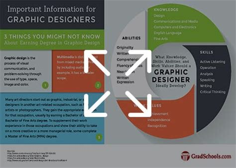 graphic design graduate certificate online online masters in graphic design multimedia degrees in
