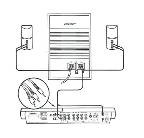 bose acoustim wiring diagram wiring diagram with description