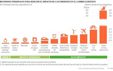 mercado de cambios en la argentina sitio al margen esta gr 225 fica muestra las decisiones personales que