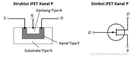 transistor jenis fet transistor jfet adalah 28 images pengertian transistor beserta jenis dan karakteristik otak
