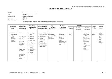 Buku Bahasa Inggris Let S Talk Sd Kelas 1 6 silabus b inggris kelas 1 6 sd