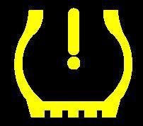 Hyundai Low Tire Pressure Warning Light Dash Warning Lights