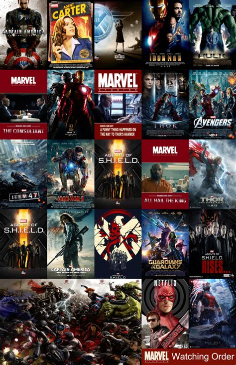 marvel cinematic universe chronological viewing guide