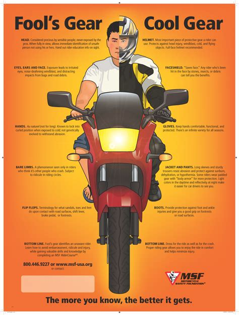 motorcycle protective gear motorcycle safety gear kd motorcycle training