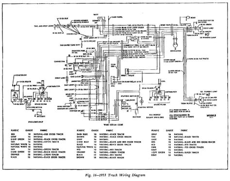 electrical wiring diagram for 1953 chevrolet truck