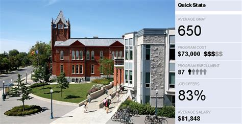 Kingston Mba Review by S School Of Business Mba News Thailand