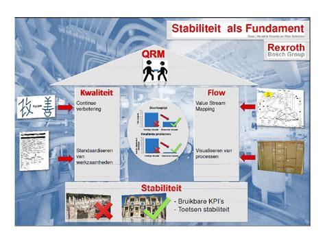bosch poster set px bosch rexroth poster hle2010 a4