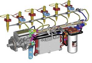 Common Rail Fuel System 301 Moved Permanently