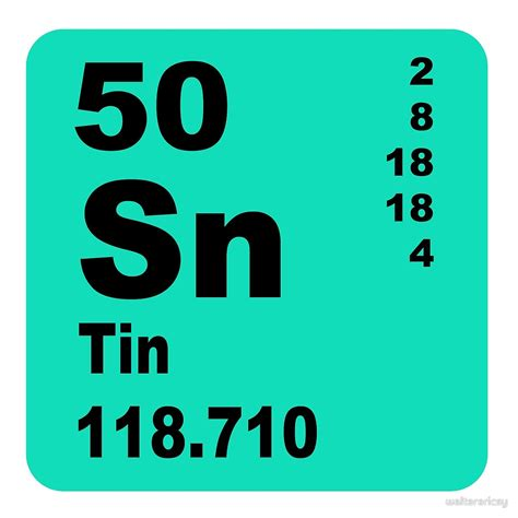 Periodic Table Sn by Quot Tin Periodic Table Of Elements Quot By Walterericsy Redbubble
