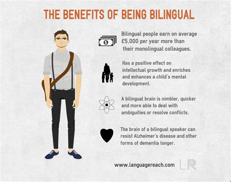 9 Advantages Of Being by The Benefits Of Being Bilingual
