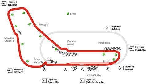 Autodromo Di Monza Ingresso Vedano by Tribune