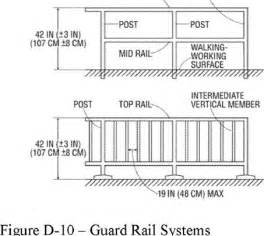 Handrail Height Requirements Osha Handrail Requirements Drawing Quotes