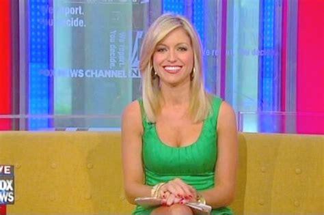 best news top 10 fox news anchors