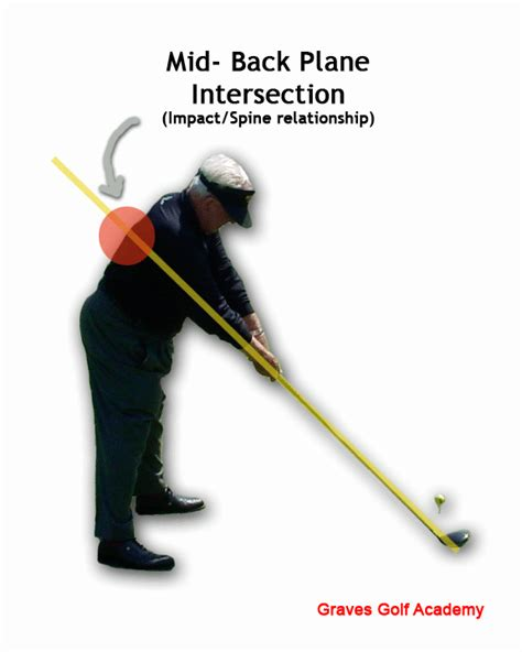 single plane golf swing grip moe norman golf the single plane vs traditional