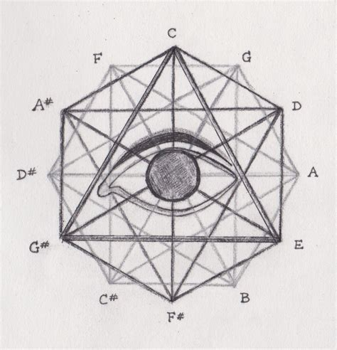 circle of fifths tattoo circle of fifths illuminati eye original by jen