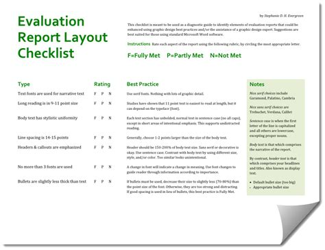 dissertation checklist dissertation evaluation checklist