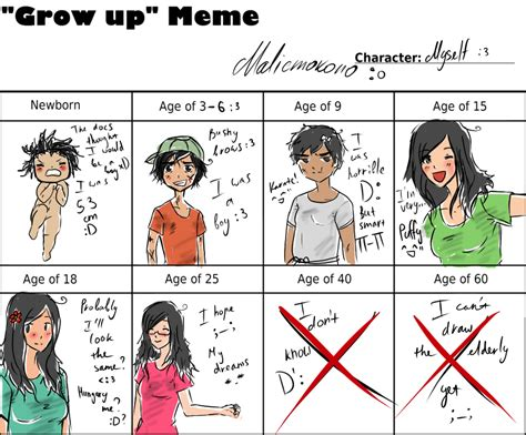 Grow Up Meme - they grow up so fast meme