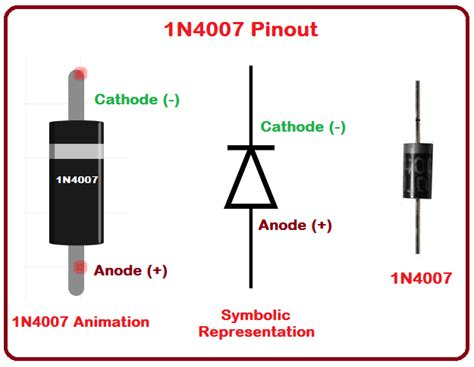in4007 diode characteristics introduction to 1n4007 the engineering projects