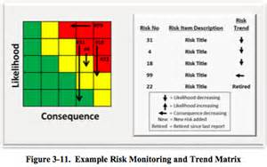 dod risk management plan template dod risk matrix chart pictures to pin on pinsdaddy