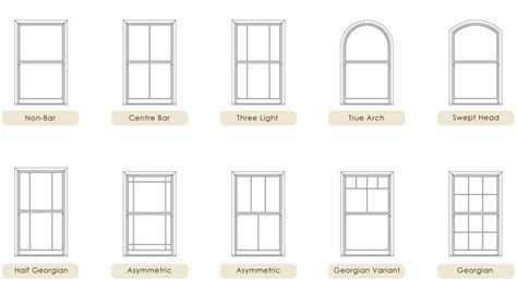 styles of windows sash window styles