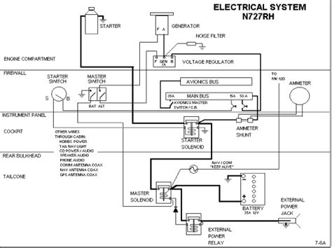 electrical systems electrical system