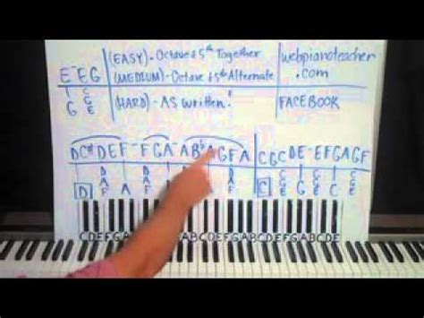 tutorial piano georgia how to play the devil went down to georgia piano lesson