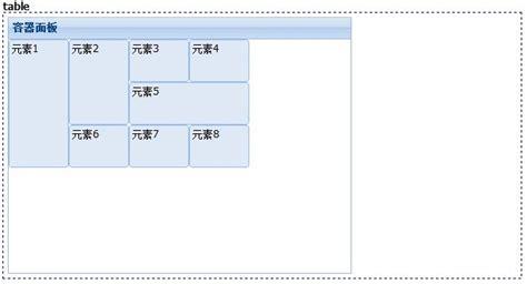 html layout rowspan extjs4 笔记 14 layout 布局 学步园