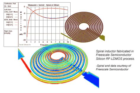 spiral inductor assistant spiral inductor sonnet 28 images spiral inductor simulation 28 images shunt coupled spiral