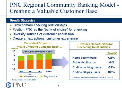 Pnc Bank Letter Of Credit Department Pnc Bank Home Equity Loan Payday Advance Los Angeles Ca
