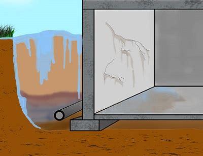basement waterproofing des moines basement waterproofing in iowa leaky basement repair in