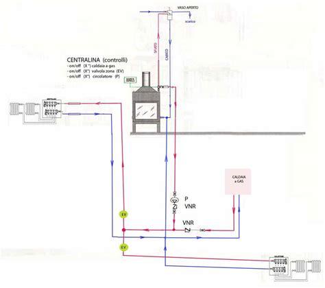 caldaia per appartamento incrostazioni e valvola anticondensa per termocamino