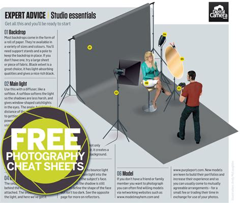 26 of our most popular photography sheets digital
