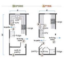 Kitchen House Plans by Planning The Layout Of My Galley Kitchen Afreakatheart
