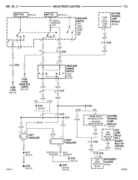 jeep wrangler tj wiring diagram wiring diagrams new