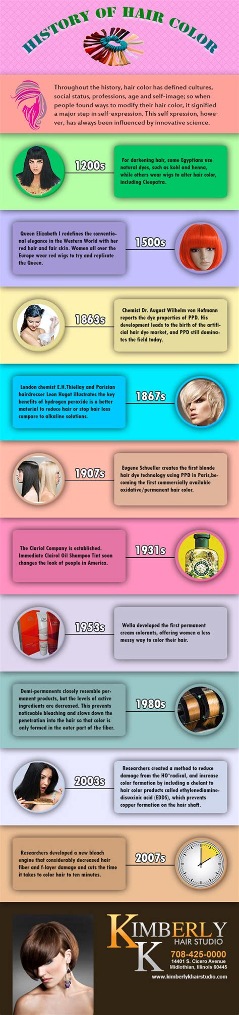 history of hair color fields of color can you lighten your hair with lime juice hrfnd