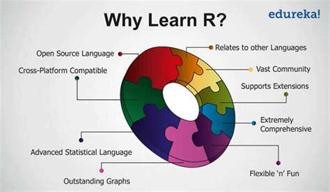 why r why learn r reasons to learn r programming edureka