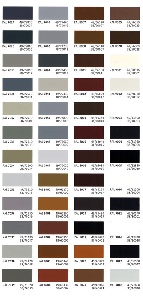 ral colors the 25 best ral color chart ideas on ral