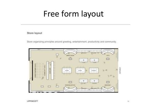 layout design retail retail store layout design and display 638x479 jpeg